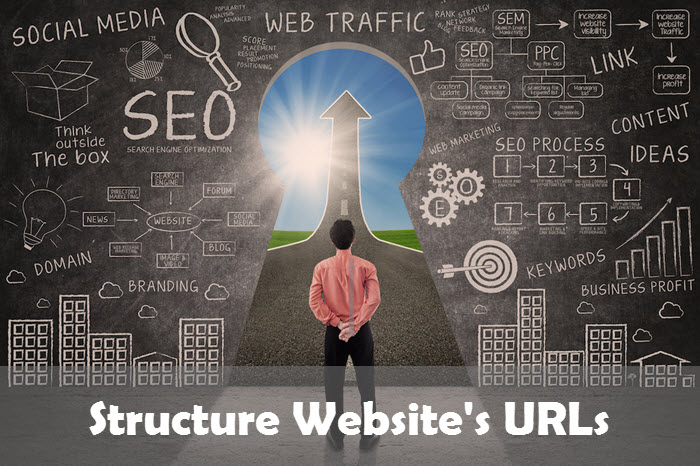 How You Should Structure Your Website's URLs Correctly